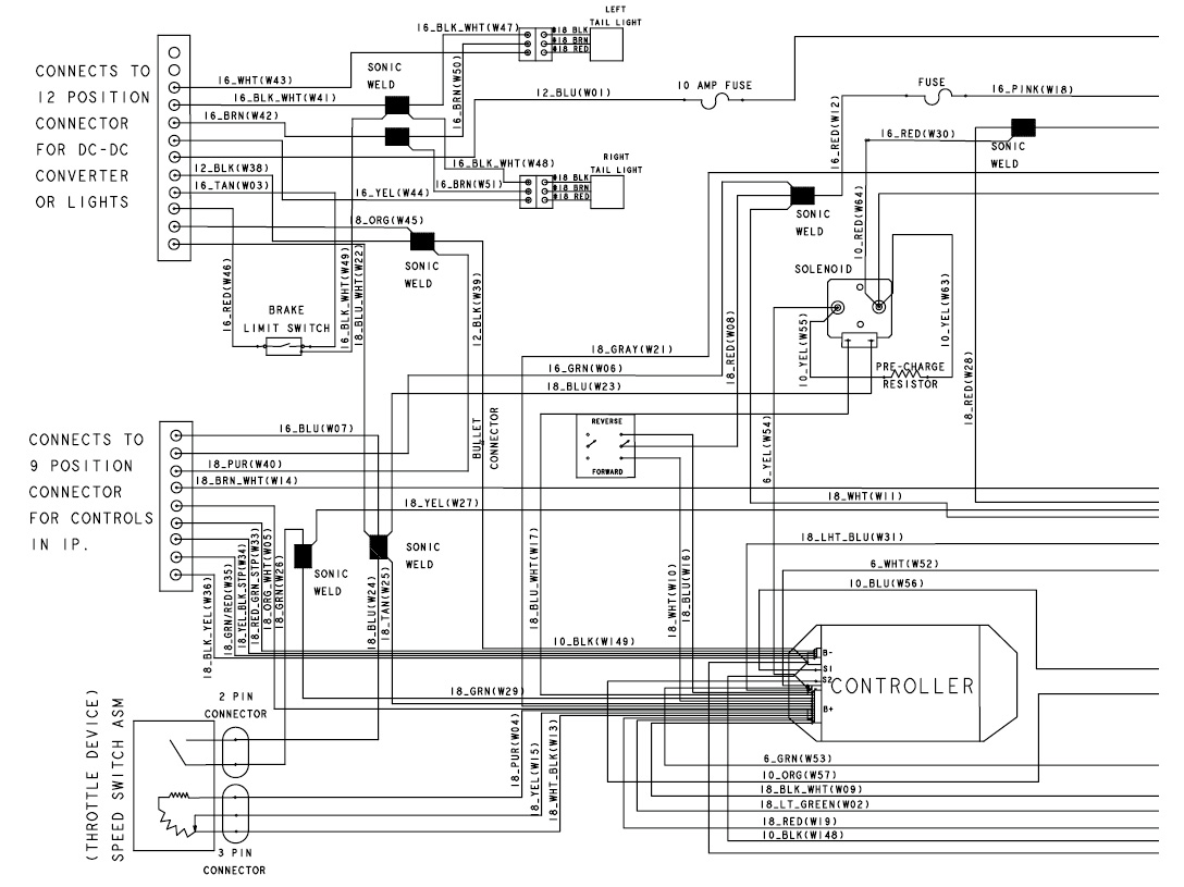 95 Club Car Wiring Diagram. 95. Free Wiring Diagrams – readingrat.net